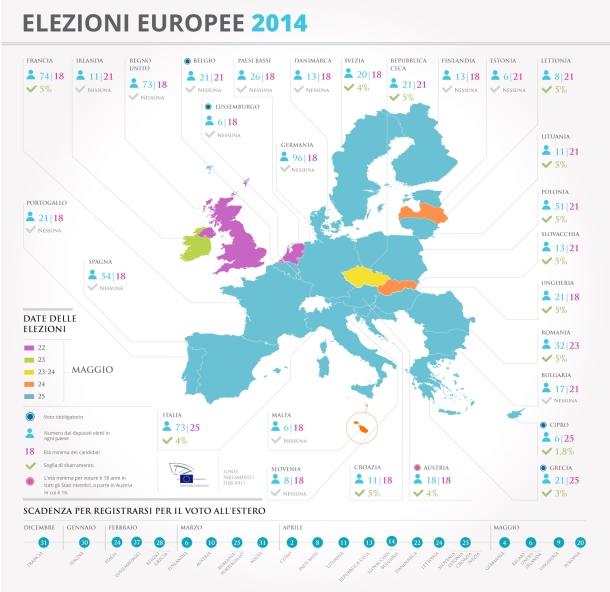 elezioni europee2